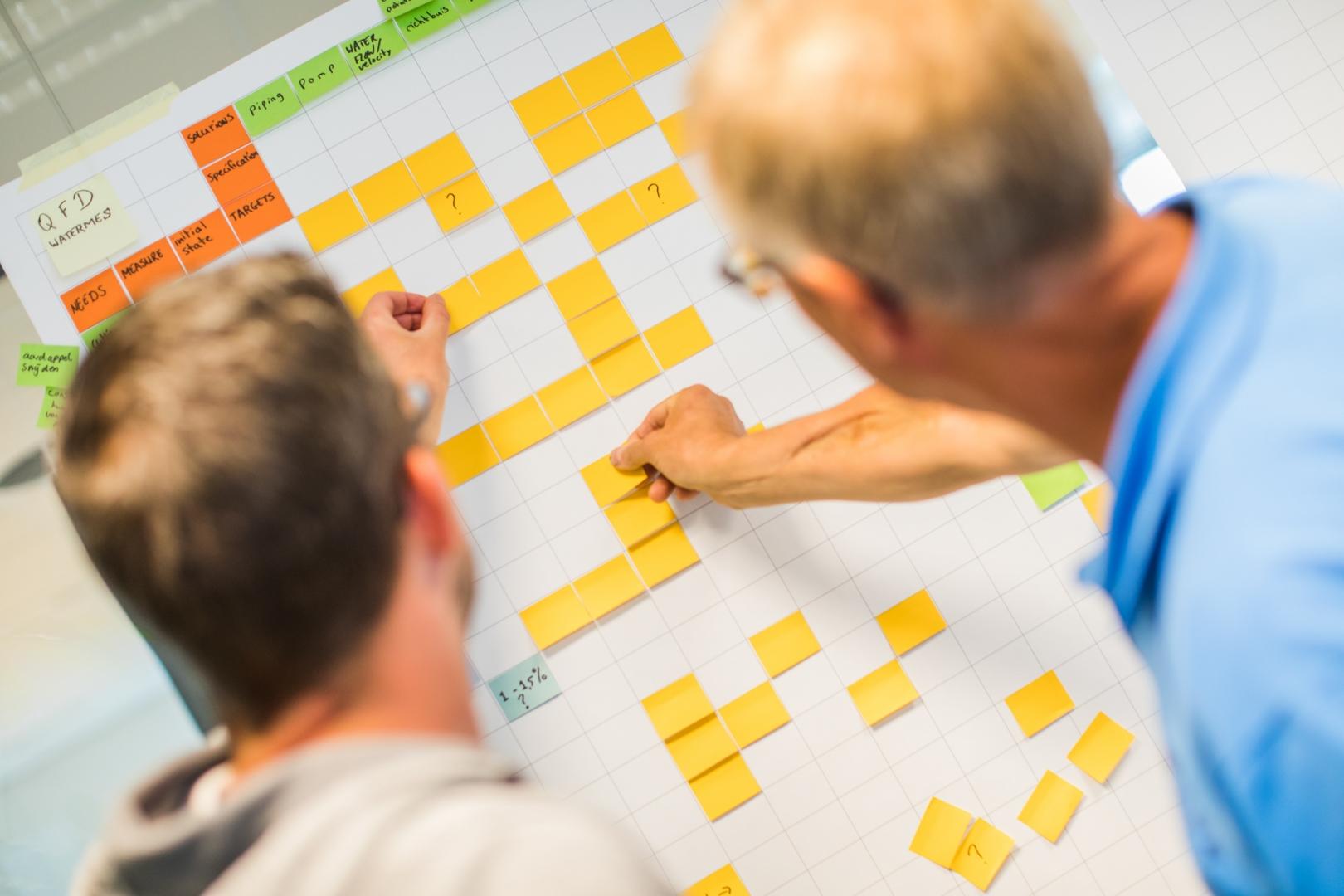 Projectleider ERP-implementatie (1 jaar)