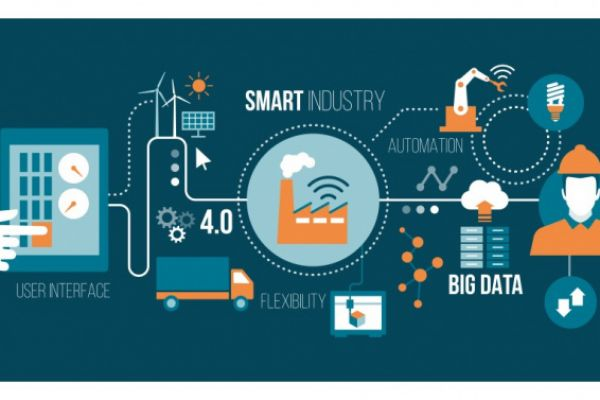 Productmanager Smart Industry